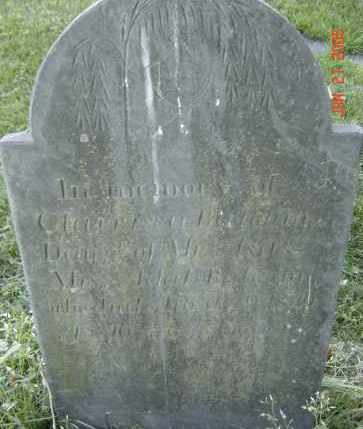 BALCOM, CLARRISSA - Middlesex County, Massachusetts   CLARRISSA BALCOM - Massachusetts Gravestone Photos