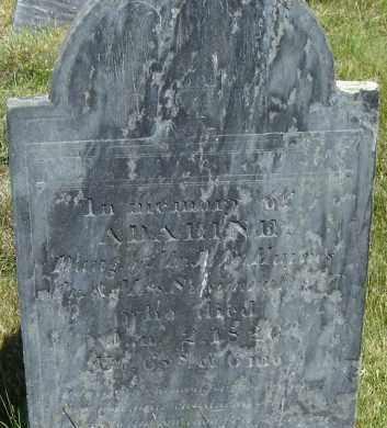 HAYNES, ADALINE - Middlesex County, Massachusetts | ADALINE HAYNES - Massachusetts Gravestone Photos